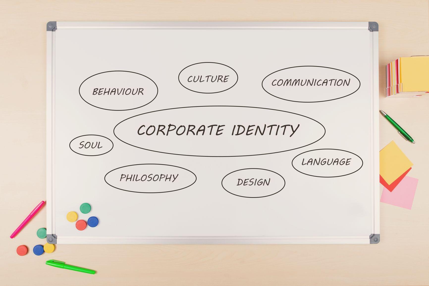 Branding - Corporate Identity - rechnerherz